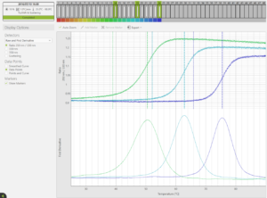 PR.ThermControl Software Results