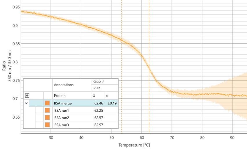PR.Stability Analysis 软件 - 比较数据集